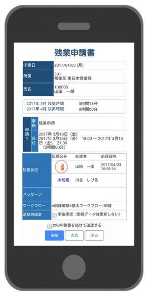 スマートフォンなどを使ってWeb上で勤怠の申請・承認が可能