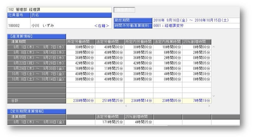 変形労働時間の清算規則に基づいて、週単位・変形期間単位の残業時間を自動集計