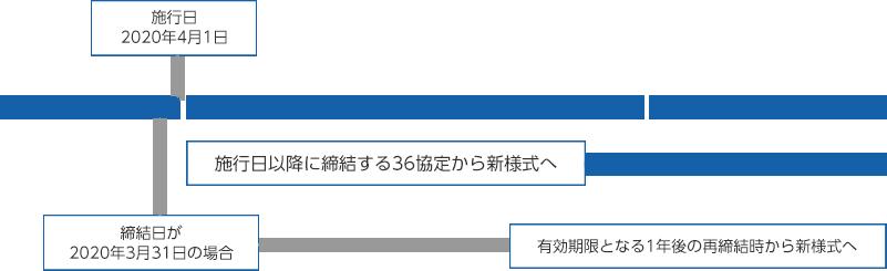 36 協定 における 特別 条項