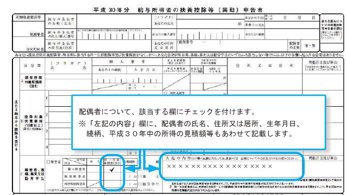 給与所得者本人の合計所得金額が900万円超、配偶者の合計所得金額が38万円以下の場合の記入例