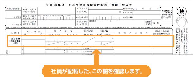 平成30年分 扶養控除等(異動)申告書の社員が記載した欄を確認します。