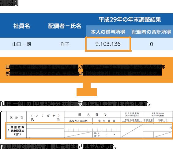 「山田一郎」平成30年分扶養控除等(異動)申告書の確認例
