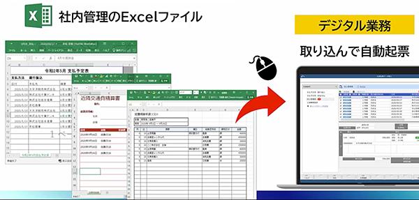 社内管理のExcelファイルを自動起票