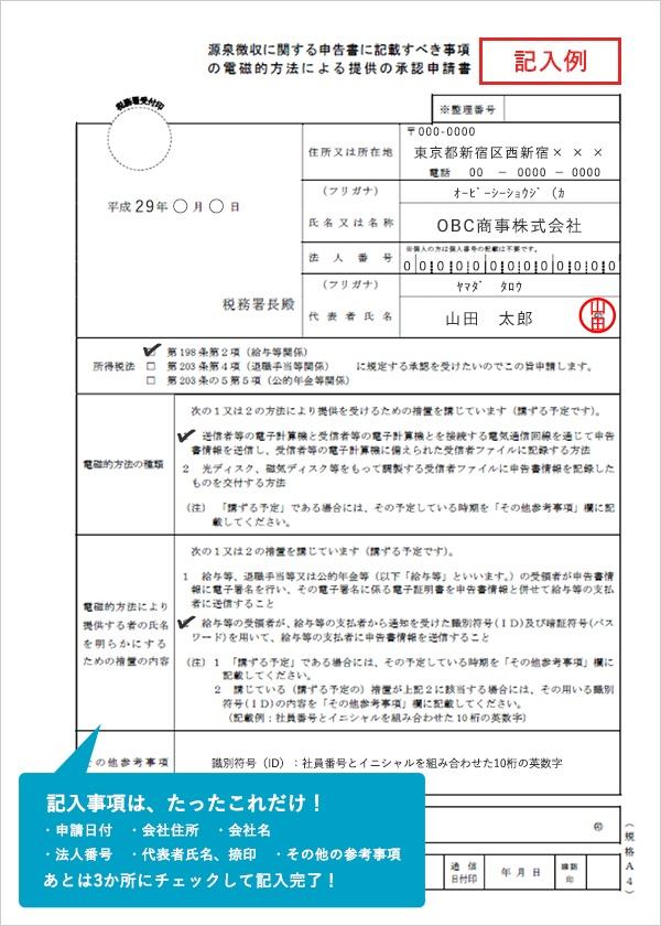 源泉徴収に関する申告書に記載すべき事項の電磁的方法による提供の承認申請書の記入例