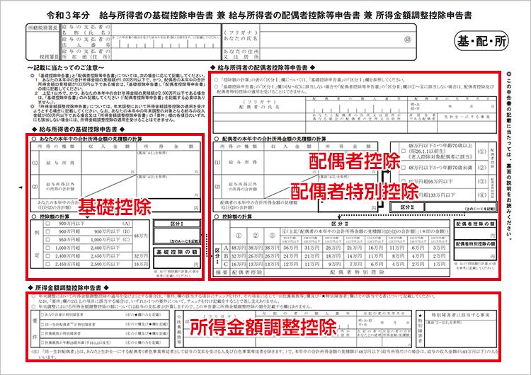 令和2年分 給与所得者の基礎控除申告書 兼 給与所得者の配偶者控除等申告書 兼 所得金額調整控除申告書