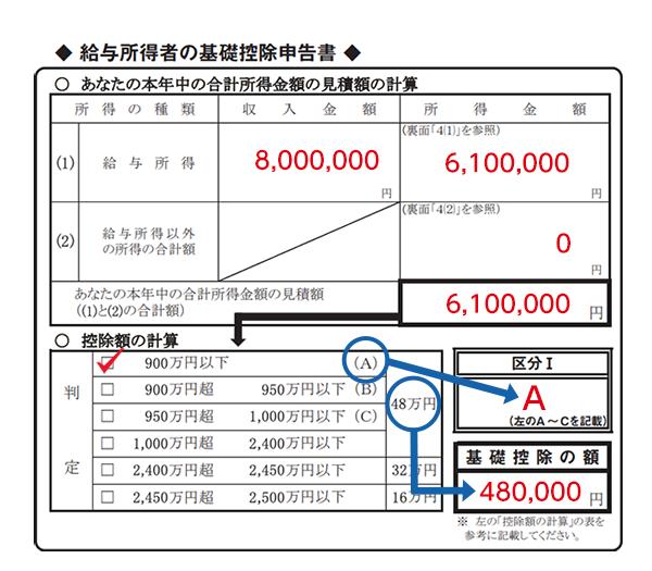 給与所得者の基礎控除申告書