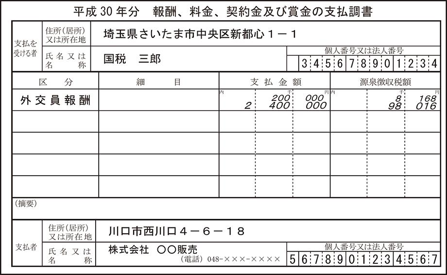 平成30年分 報酬、料金、契約金及び賞金の支払調書(イメージ)