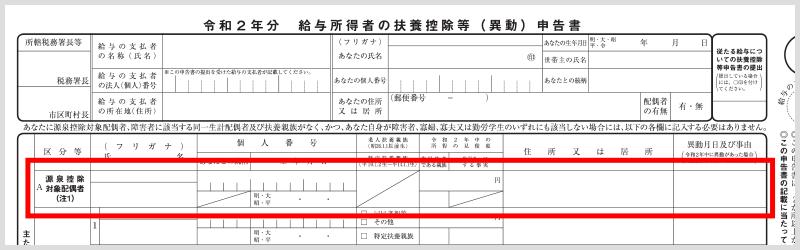 給与所得者の扶養控除等(異動)申告書 「源泉控除対象配偶者」