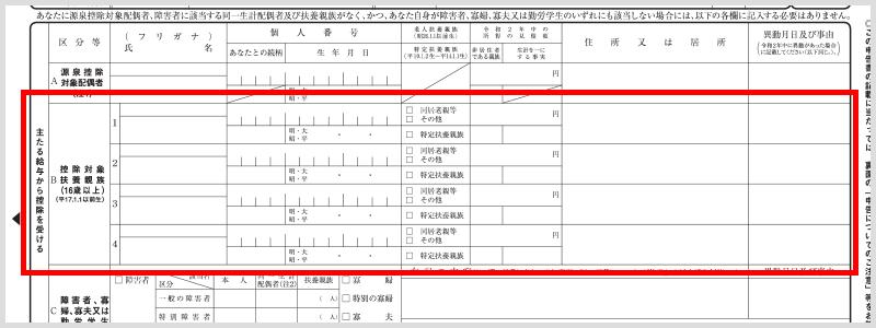 給与所得者の扶養控除等(異動)申告書 「控除対象扶養親族」