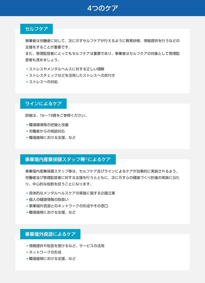 出典:厚生労働省ホームページ「職場における心の健康づくり~労働者の心の健康の保持増進のための指針~」より