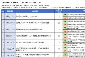 ストレスチェック 業務別コストパフォーマンス点検リスト