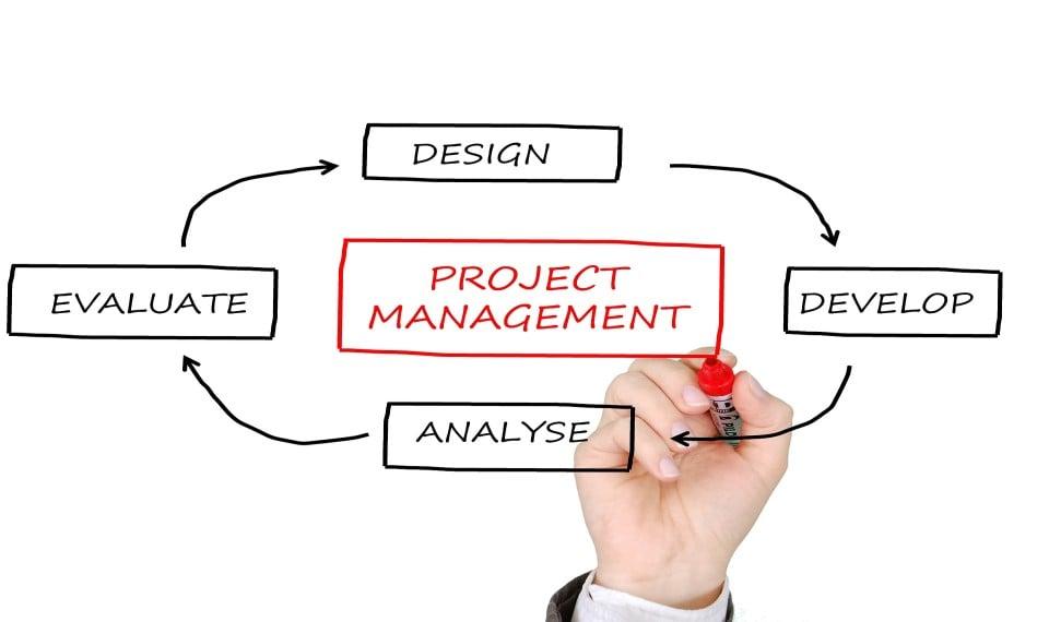IPO準備で利益管理体制や業務管理体制を構築する際の大前提は「原価管理」です。粒度、制度、リアルタイムを実現する原価管理とは?