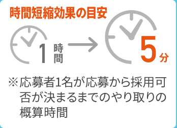 時間短縮効果の目安 1時間→5分