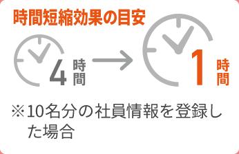 時間短縮効果の目安 4時間→1時間