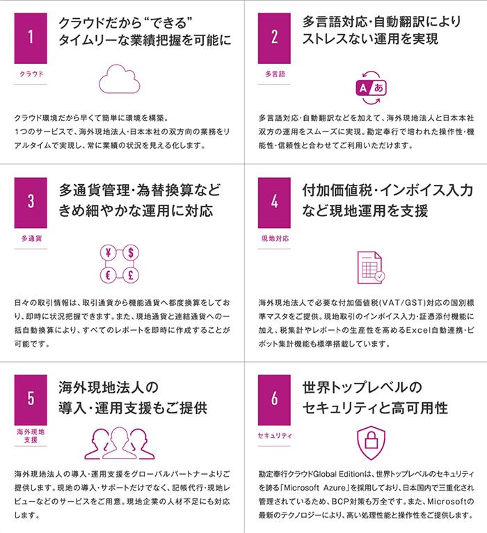 図:6つの特長