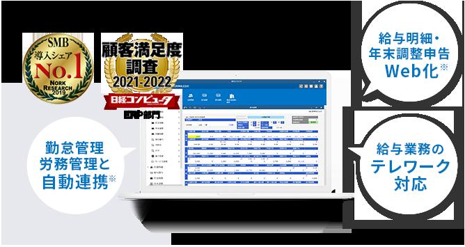 SMB導入シェアNo.1 顧客満足度2020-2021 給与明細年末調整申告Web化 社外の専門家とリアルタイム共有 勤怠管理労務管理と自動連携 給与業務のテレワーク対応