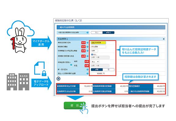 提出項目へのヘルプ表示画面