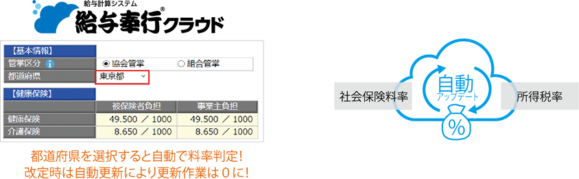 給与奉行クラウドで、都道府県を選択すると自動で利率判定!改定時は自動更新により更新作業はゼロに!