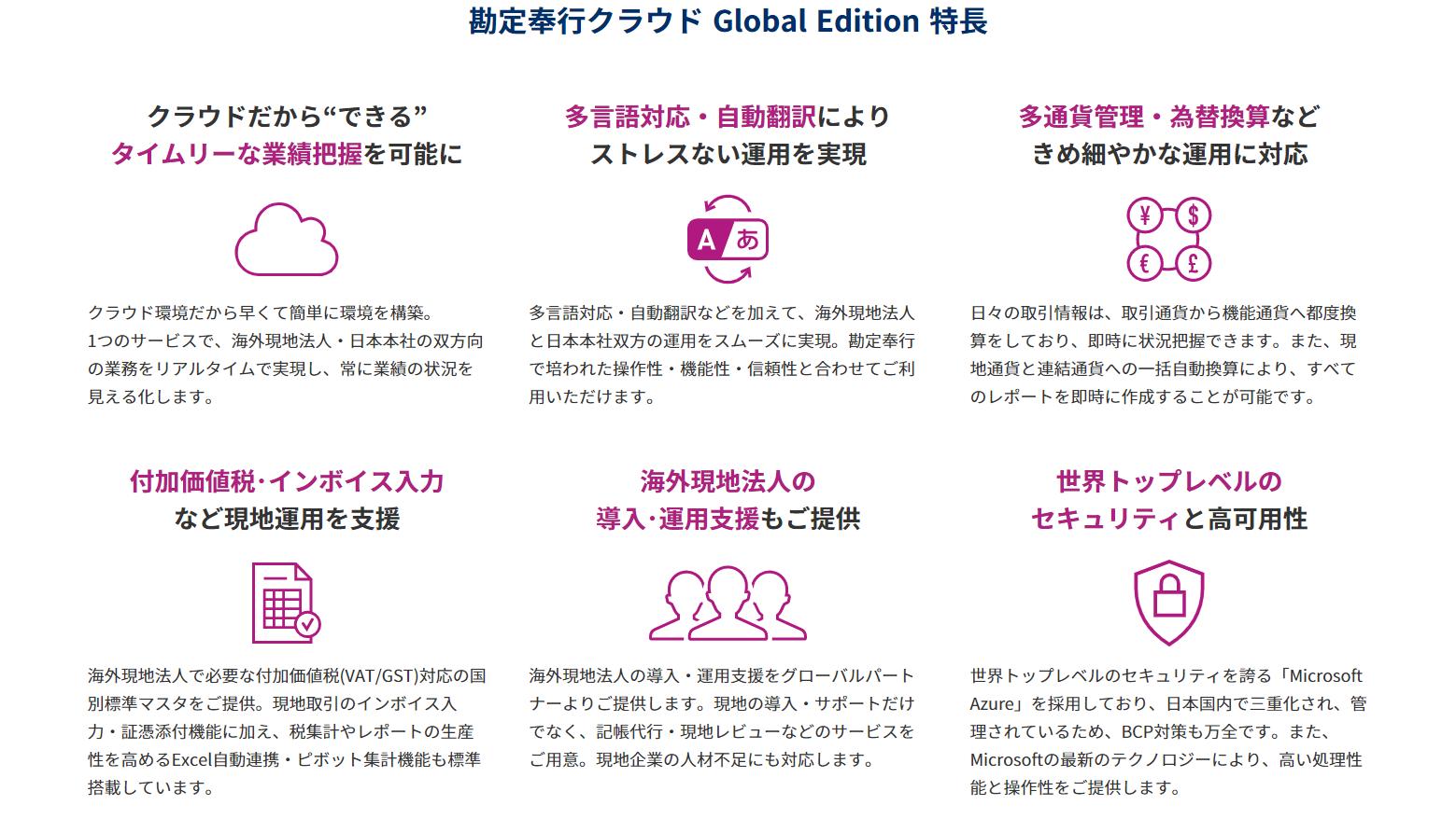 勘定奉行クラウドGlobal Edition