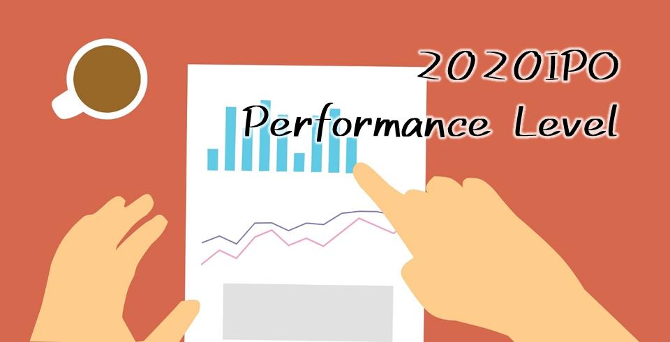 2020年に上場を実現した企業の売上・経常利益の水準は?各市場ごとの業績水準を確認し、IPOはハードルが高いという先入観を無くし、自社に適した市場を選択することがIPOの第一歩。
