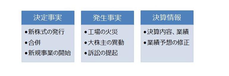 東京証券取引所における適時開示のおもな開示項目