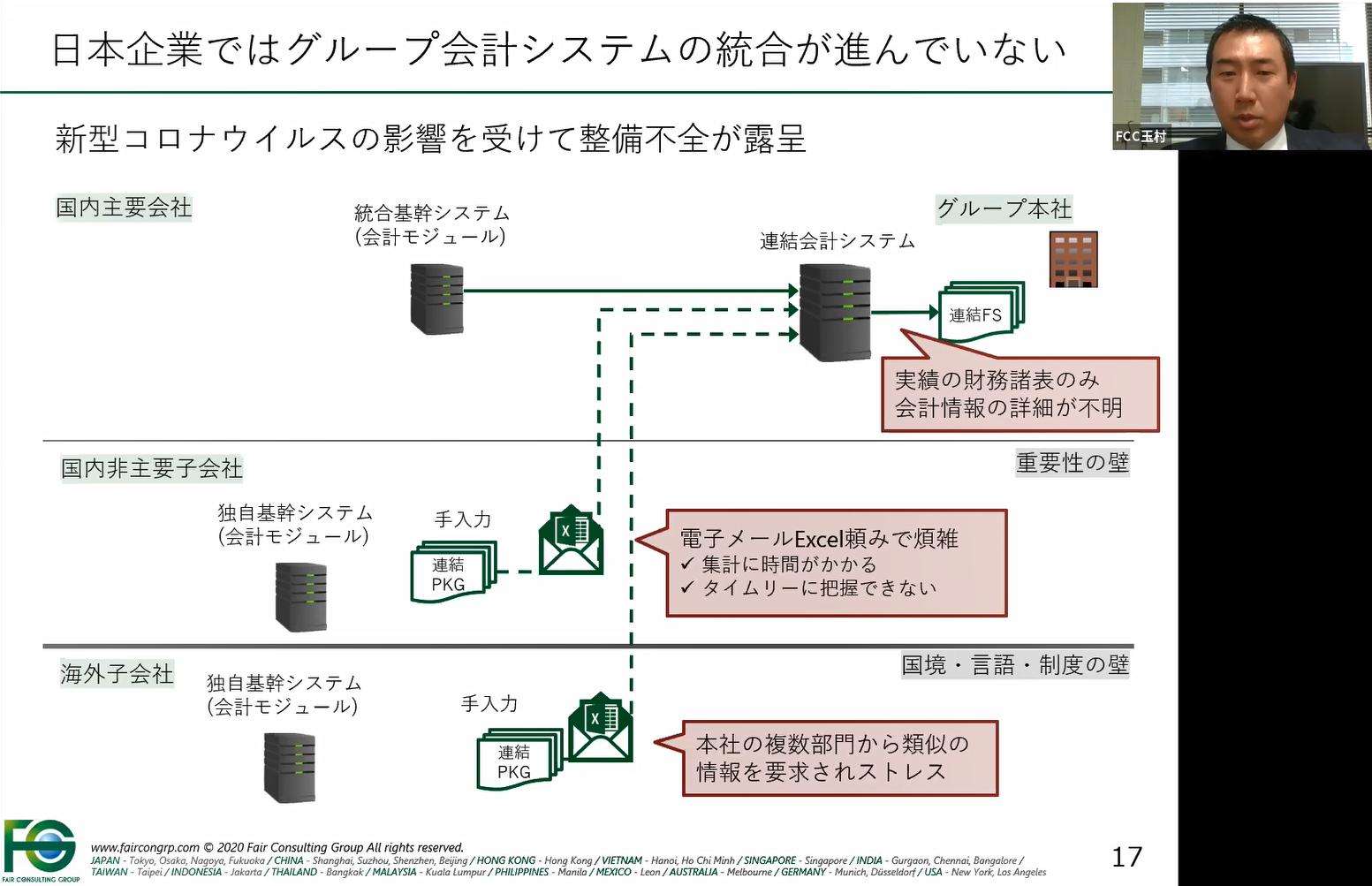 日本企業は欧米企業ほど会計システムの統合が進んでいない
