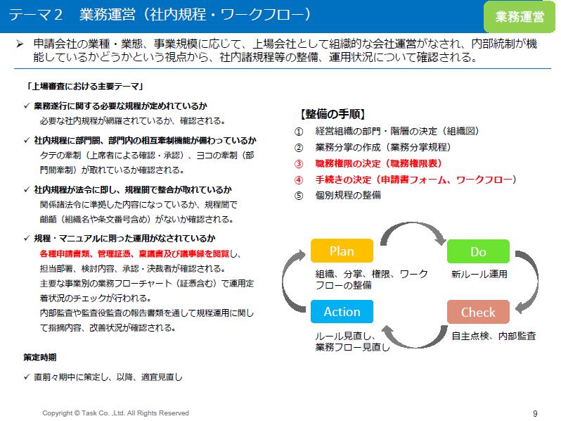 社内規程・ワークフローに関する審査項目と整備の手順