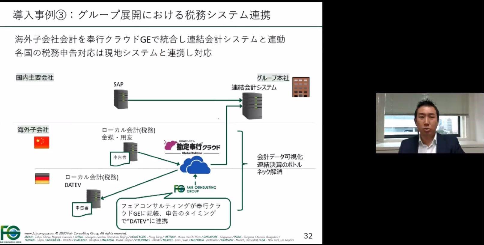 現地システムとの併用モデル