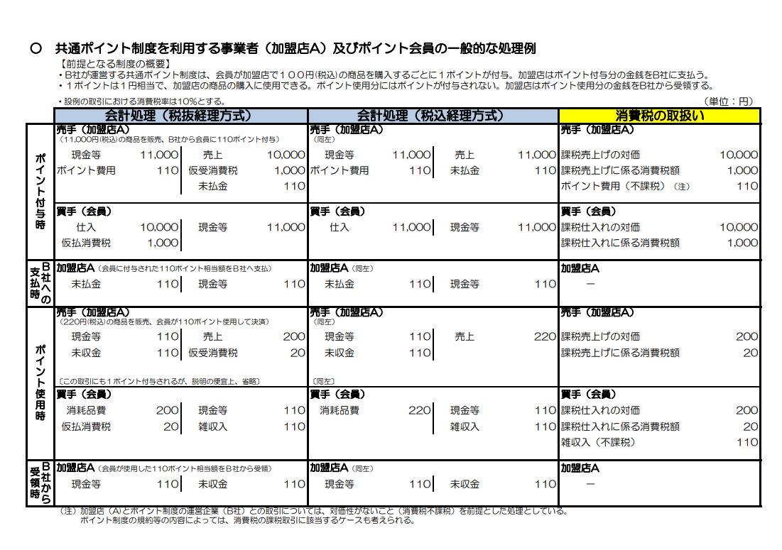 あいわ税制改正in大阪会場